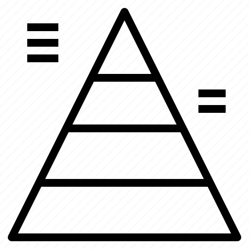 Chart, graph, levels, pyramid, triangle icon - Download on Iconfinder