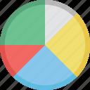 analytics, diagram, graphic, pie chart, pie graph