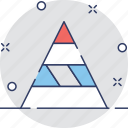 chart, graph, levels, pyramid, triangle icon