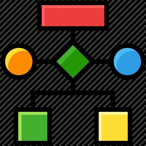 arrangement, business, midmap, structure icon