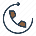 calling, phone, phonecall, redail, reload, repeat, telephone icon