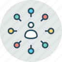 abilities, capability, communication, connection, link, network, sharing icon