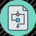algorithms, chart, data, design, flowchart, plan, sitemap icon