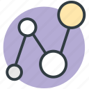 computing share, hierarchical, network, share