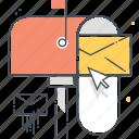 post, web, message, mail box, e-mail, envelope, letter icon