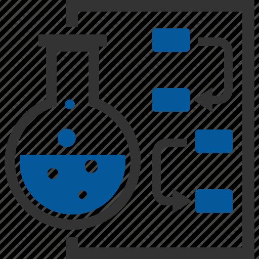 Process, research, formula, method, scheme, technique icon - Download on Iconfinder