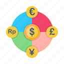 banking, business, currency, dollar, finance, money