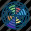 analysis, analytics, business, graphs, radar, radial, report icon