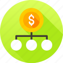 business, connection, dollar, link, network, sharing icon icon