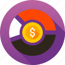 business, chart, dollar, money, pie icon icon