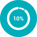 chart, editor, infographic, percentage, pie, ten icon