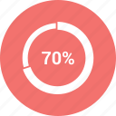 chart, editor, infographic, percentage, pie, seventy icon