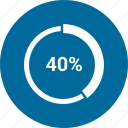 chart, editor, forty, infographic, percentage, pie icon