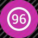 ninty six, number