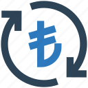 business, currency, financial, lira, money, sync, update icon