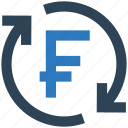 business, currency, financial, franc, money, sync, update icon
