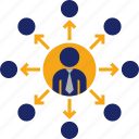 affiliate, business, internet, man, marketing, network icon