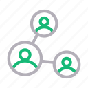 connection, employee, group, network, users