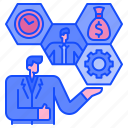 resources, business, manager, management, human, time, money