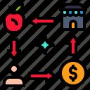 business, commerce, dealing, dealings, salesmanship icon