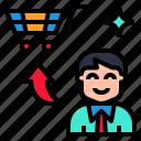 buyer, consumer, customer, purchaser, shopper