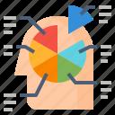 brain, mind, psychology, thinking icon