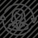 arrows, avatar, businesswoman, job, people, user, woman icon