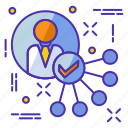 accept, account, employee, person, user icon