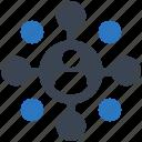 affiliate marketing, social network, viral marketing icon