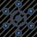 distribution, service, service network, support icon