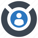 employee report, performance report icon