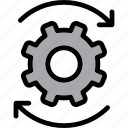 configuration, gear, options, preferences, setting, settings icon