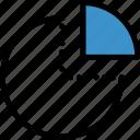 analytics, business, chart, graph, money, pie icon