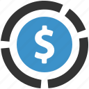 currency, dollar, earnings, finance, income, money, salary icon