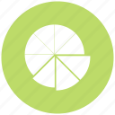 analysis, analyze, chart, diagram, graph, pie, pie chart icon