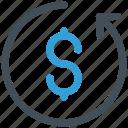 arrow, circle, dollar, history, refresh icon