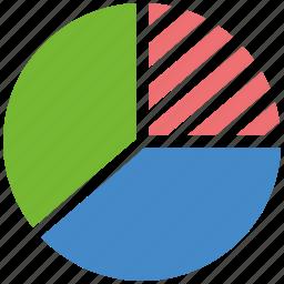 mobile marketing, pie, seo icons, seo pack, seo services, web design icon