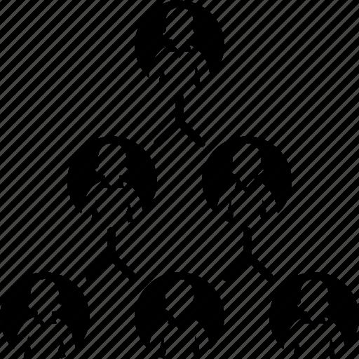 chart, organization, pyramid, structure, woman, women icon