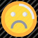 bad, call center, service, unhappy