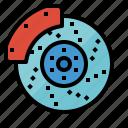 automobile, brake, car, disc, part