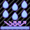 droplets, rain, rain repellent, repellent, water drop, water droplets