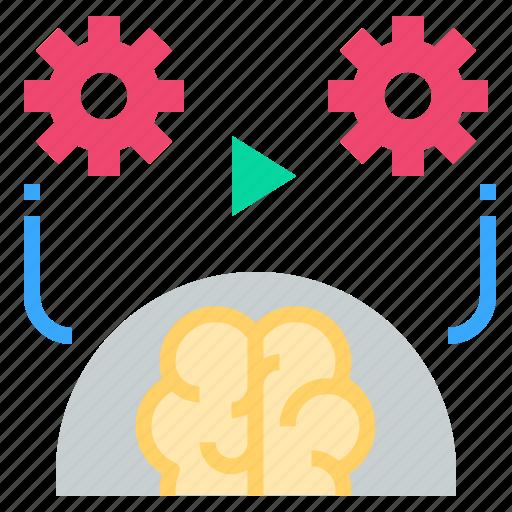 action, behavior, brain, execute, play icon