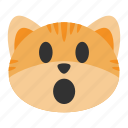 cat, emoji, emotion, expression, face, mouth, scream
