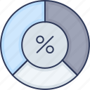 pie, graph, percentage