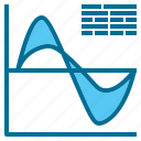 analysis, business, development, finance, graph, signal, strategy