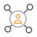 communication, connection, employee, network, user icon