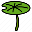 china, leaf, lotus leaf, nature icon