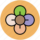 blossom, daisy, ecology, flower, nature, spring flower icon