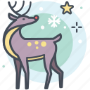 christmas, deer, holidays, reindeer, winter icon