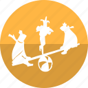 balance, ball, bears show, circus, cirque, fun park, game icon